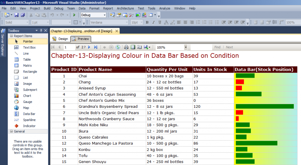 Preview of the Data Bars Report in SSRS based on Certain Conditions